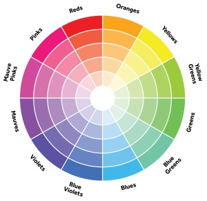 how to color mix